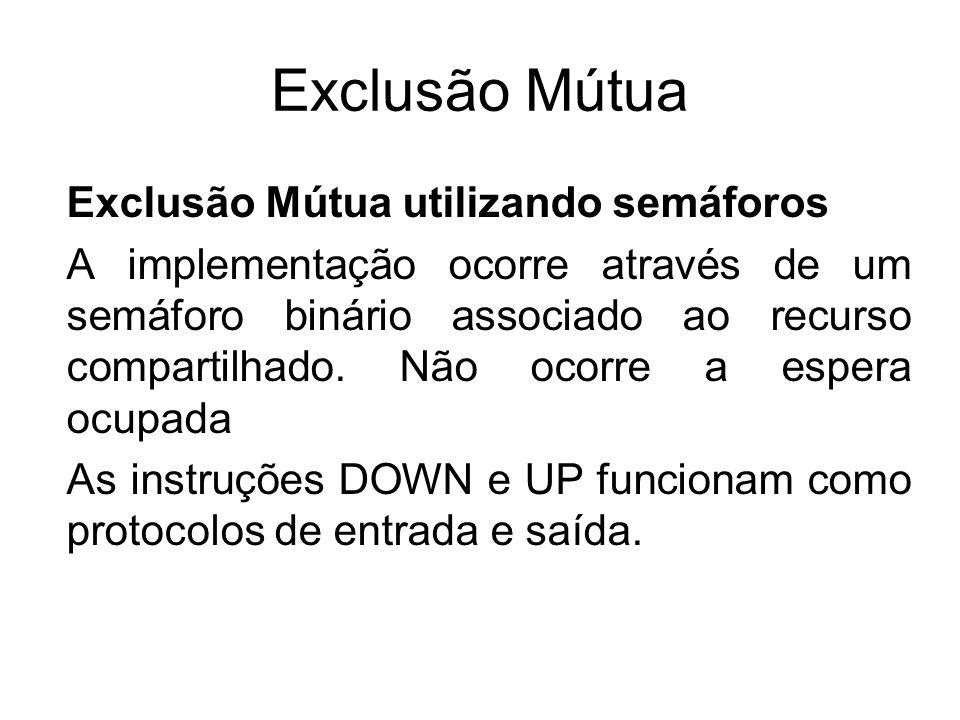 Exclusão Mútua Exclusão Mútua utilizando semáforos A implementação ocorre através de um semáforo binário associado ao recurso compartilhado. Não ocorr
