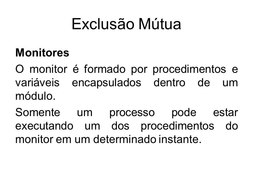 Exclusão Mútua Monitores O monitor é formado por procedimentos e variáveis encapsulados dentro de um módulo. Somente um processo pode estar executando