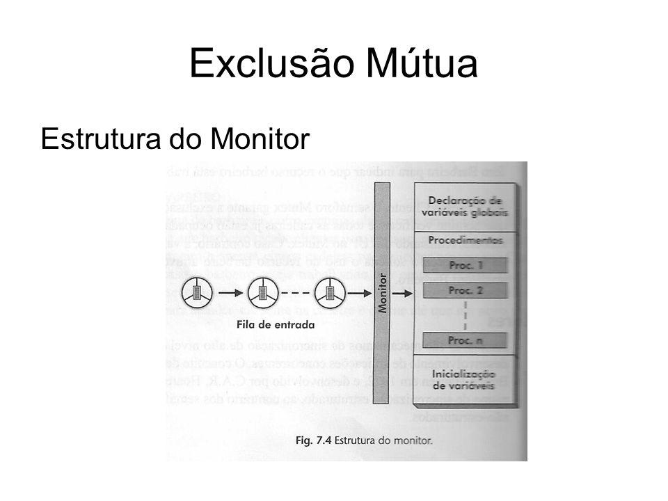 Exclusão Mútua Estrutura do Monitor