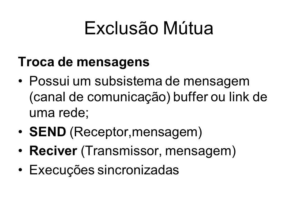 Exclusão Mútua Troca de mensagens Possui um subsistema de mensagem (canal de comunicação) buffer ou link de uma rede; SEND (Receptor,mensagem) Reciver
