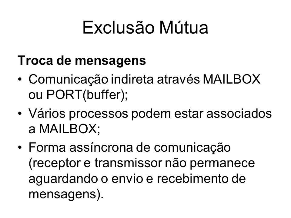 Exclusão Mútua Troca de mensagens Comunicação indireta através MAILBOX ou PORT(buffer); Vários processos podem estar associados a MAILBOX; Forma assín