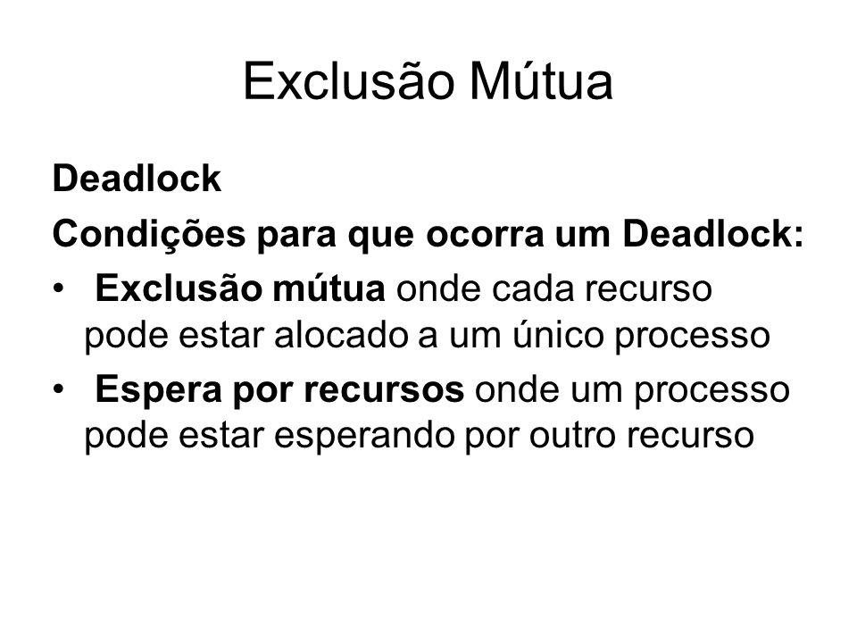 Exclusão Mútua Deadlock Condições para que ocorra um Deadlock: Exclusão mútua onde cada recurso pode estar alocado a um único processo Espera por recu