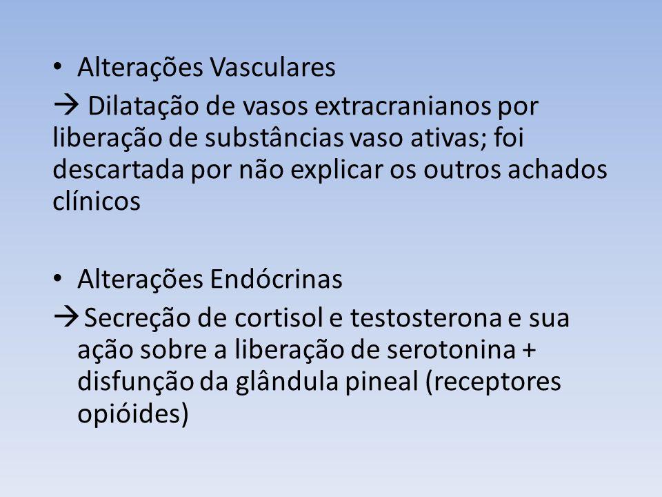 Alterações Vasculares Dilatação de vasos extracranianos por liberação de substâncias vaso ativas; foi descartada por não explicar os outros achados cl