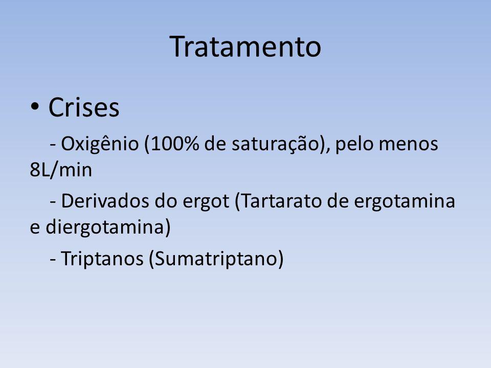Tratamento Crises - Oxigênio (100% de saturação), pelo menos 8L/min - Derivados do ergot (Tartarato de ergotamina e diergotamina) - Triptanos (Sumatri