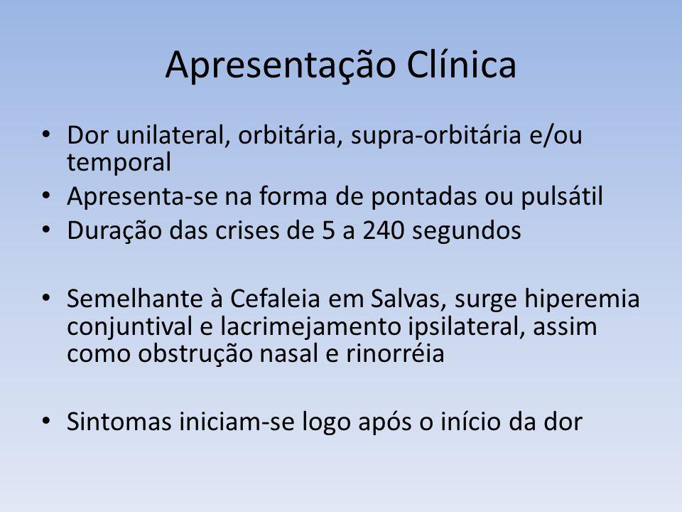 Apresentação Clínica Dor unilateral, orbitária, supra-orbitária e/ou temporal Apresenta-se na forma de pontadas ou pulsátil Duração das crises de 5 a