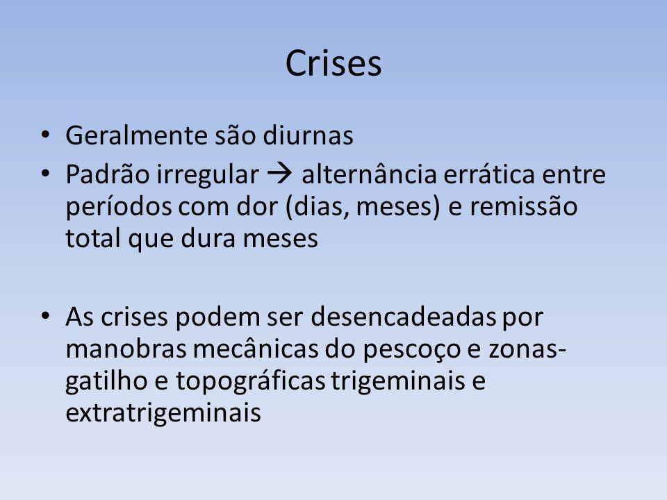 Crises Geralmente são diurnas Padrão irregular alternância errática entre períodos com dor (dias, meses) e remissão total que dura meses As crises pod