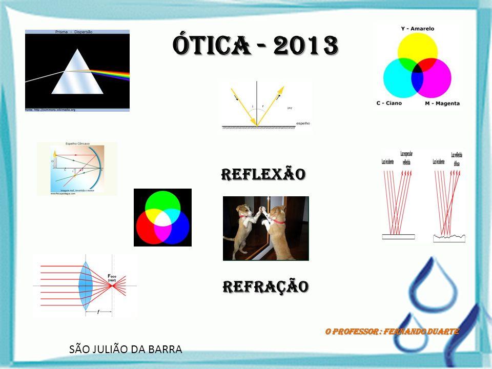 ÓTICA - 2013 REFLEXÃO REFRAÇÃO O professor : Fernando Duarte SÃO JULIÃO DA BARRA
