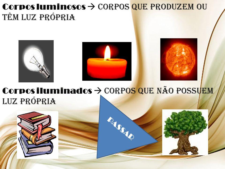 Corpos luminosos corpos que produzem ou têm luz própria Corpos iluminados corpos que não possuem luz própria PASSAR