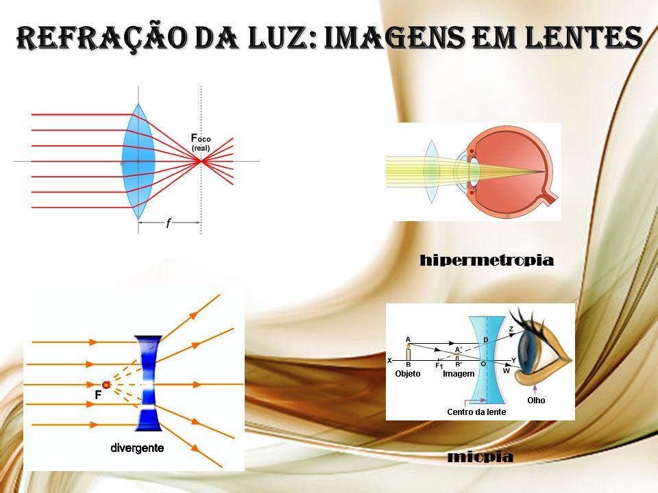 Refração da Luz: Imagens em Lentes hipermetropia miopia