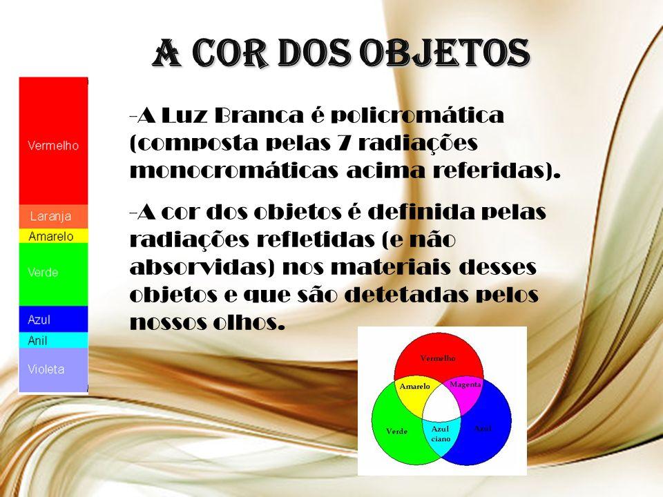 A Cor dos Objetos -A Luz Branca é policromática (composta pelas 7 radiações monocromáticas acima referidas).