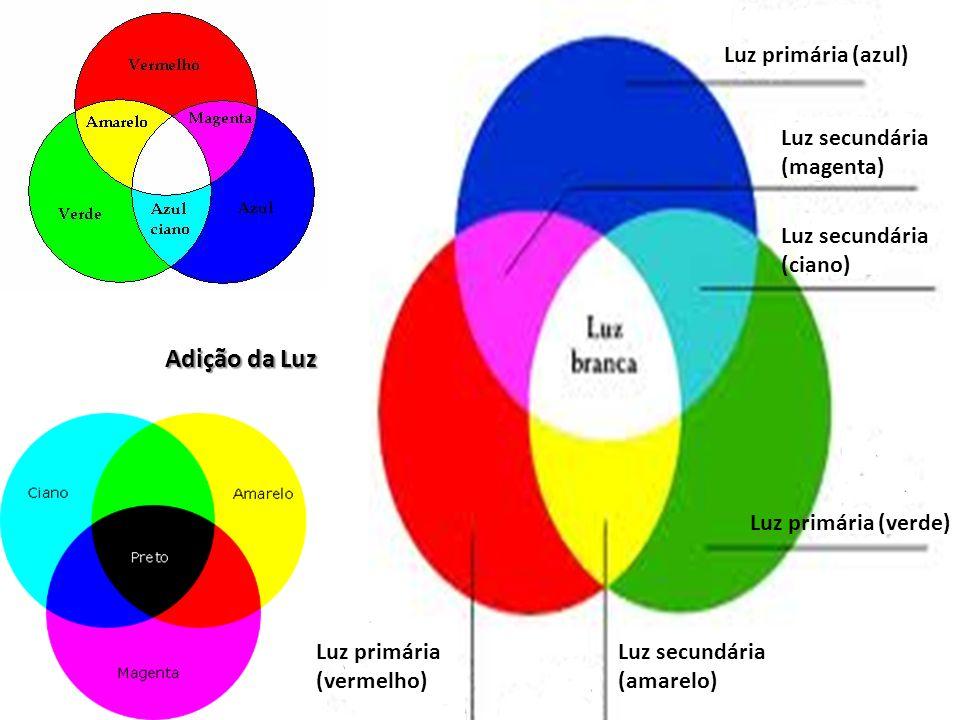 Luz primária (azul) Luz primária (verde) Luz primária (vermelho) Luz secundária (magenta) Luz secundária (amarelo) Luz secundária (ciano) Adição da Luz