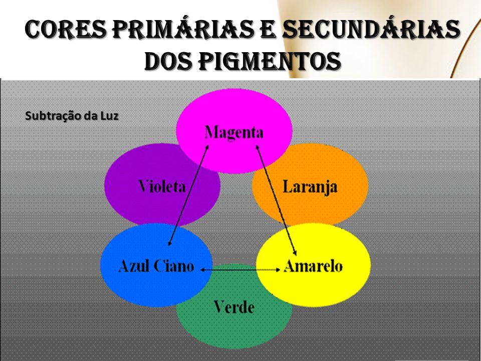 Cores primárias e secundárias dos pigmentos Subtração da Luz
