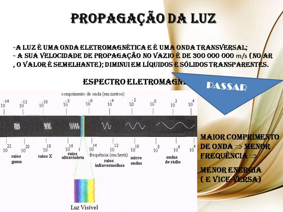 -A luz é uma onda eletromagnética e é uma onda transversal; - A sua velocidade de propagação no vazio é de 300 000 000 m/s (no ar, o valor é semelhante); diminui em líquidos e sólidos transparentes.