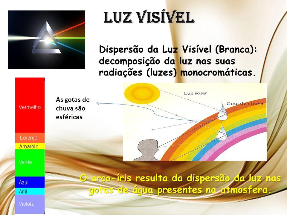 Luz Visível Dispersão da Luz Visível (Branca): decomposição da luz nas suas radiações (luzes) monocromáticas.