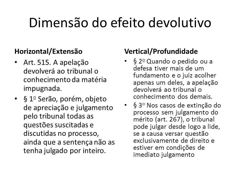 Dimensão do efeito devolutivo Horizontal/Extensão Art. 515. A apelação devolverá ao tribunal o conhecimento da matéria impugnada. § 1 o Serão, porém,