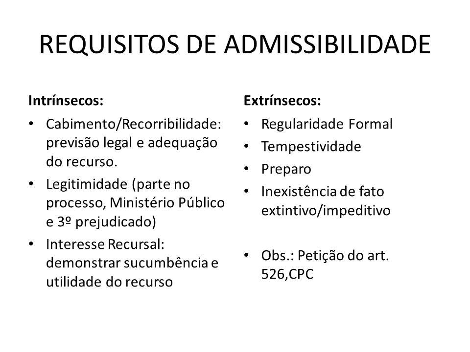 REQUISITOS DE ADMISSIBILIDADE Intrínsecos: Cabimento/Recorribilidade: previsão legal e adequação do recurso. Legitimidade (parte no processo, Ministér