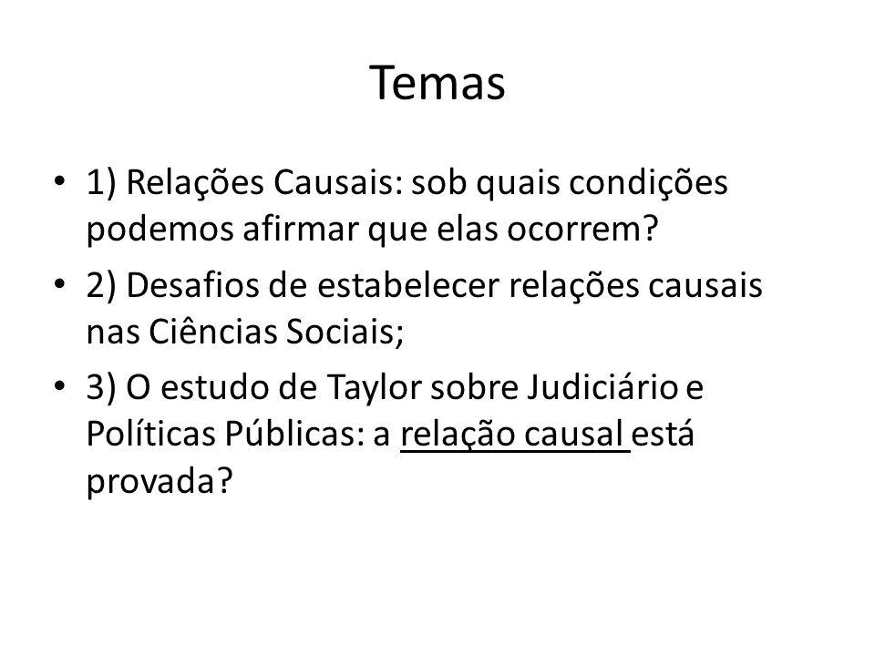 Temas 1) Relações Causais: sob quais condições podemos afirmar que elas ocorrem? 2) Desafios de estabelecer relações causais nas Ciências Sociais; 3)