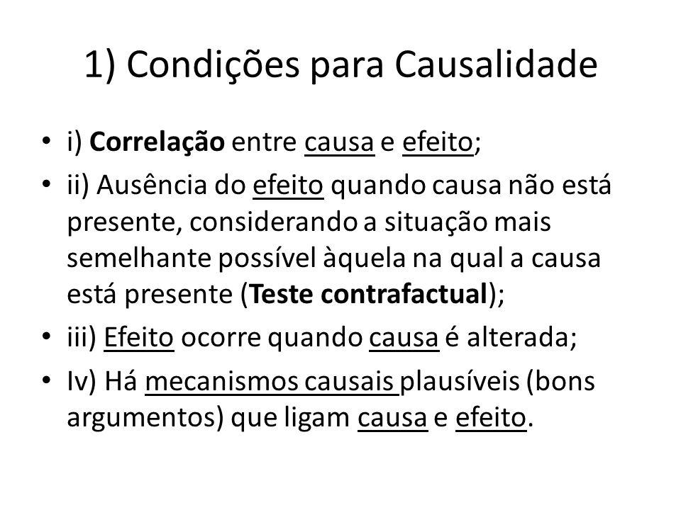 1) Condições para Causalidade i) Correlação entre causa e efeito; ii) Ausência do efeito quando causa não está presente, considerando a situação mais