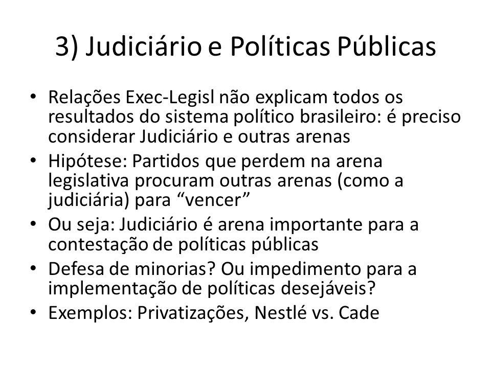 3) Judiciário e Políticas Públicas Relações Exec-Legisl não explicam todos os resultados do sistema político brasileiro: é preciso considerar Judiciário e outras arenas Hipótese: Partidos que perdem na arena legislativa procuram outras arenas (como a judiciária) para vencer Ou seja: Judiciário é arena importante para a contestação de políticas públicas Defesa de minorias.