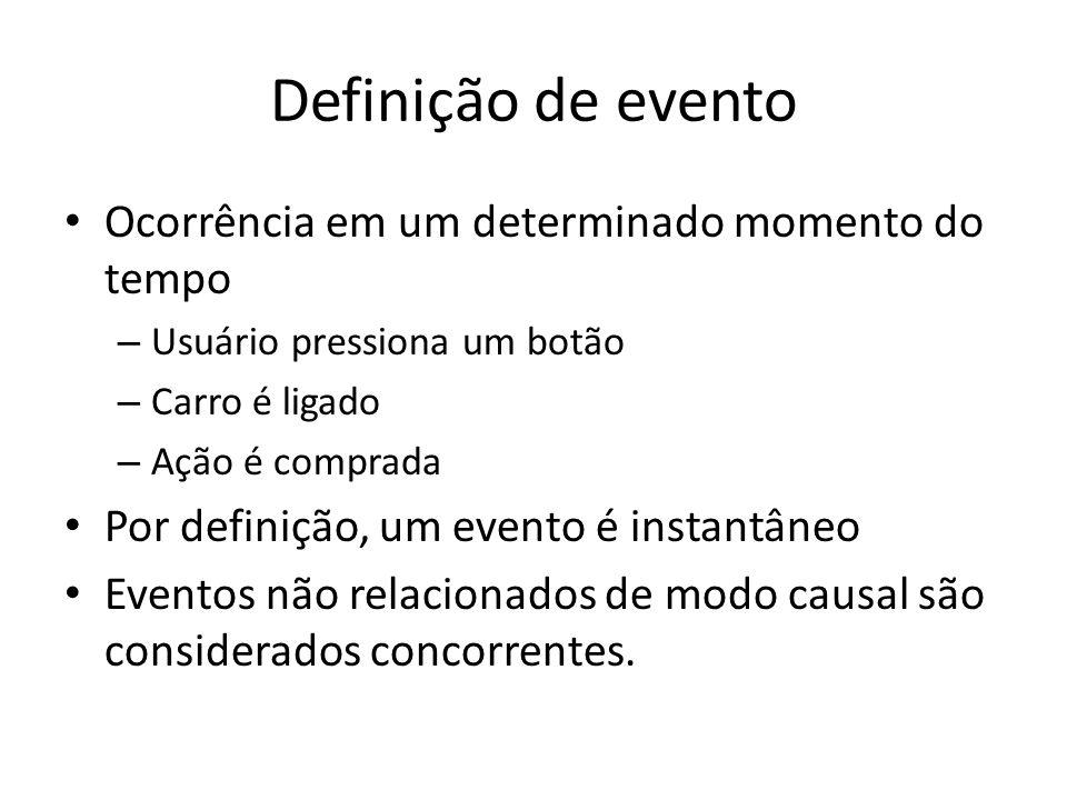 Definição de evento Ocorrência em um determinado momento do tempo – Usuário pressiona um botão – Carro é ligado – Ação é comprada Por definição, um evento é instantâneo Eventos não relacionados de modo causal são considerados concorrentes.