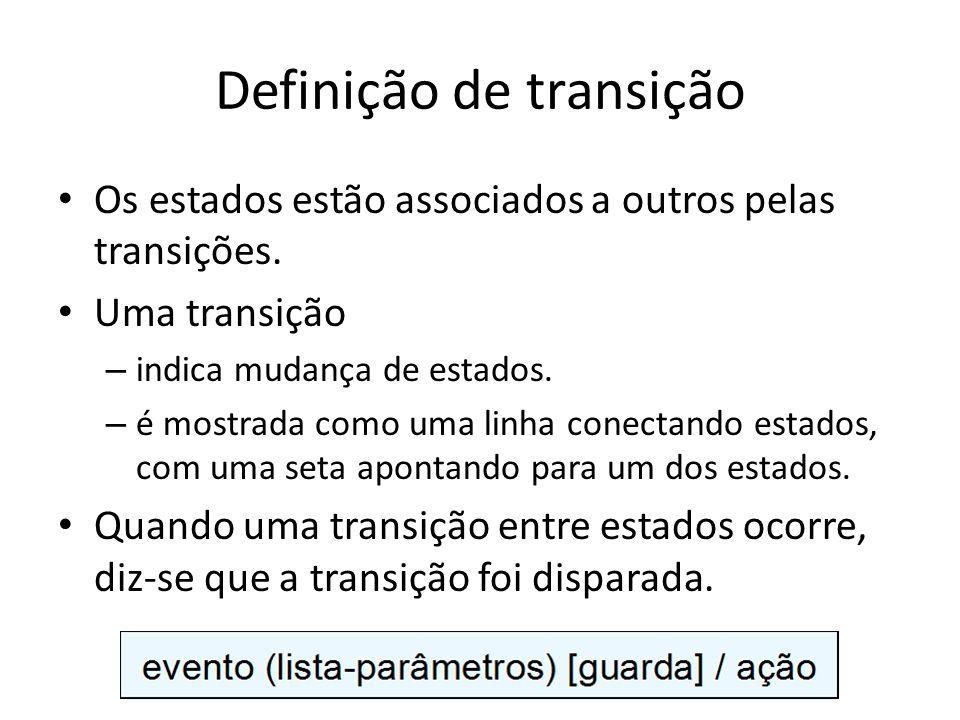 Definição de transição Os estados estão associados a outros pelas transições.