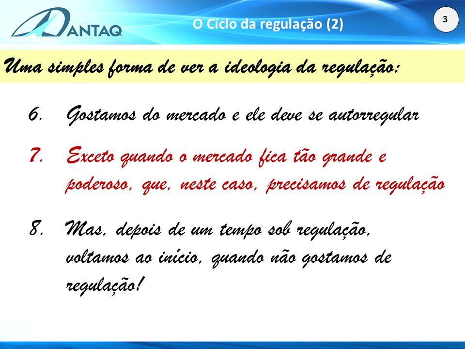 14 Normas de regulação da ANTAQ