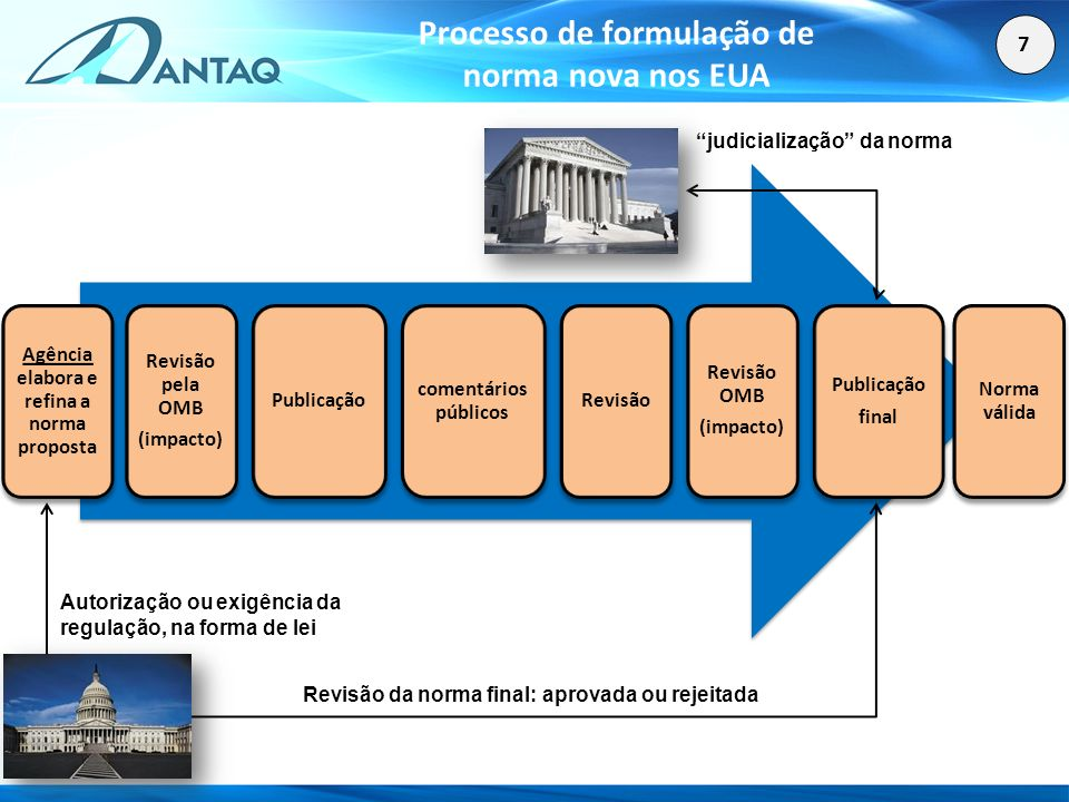 Fernando Correia Serra fernando.serra@antaq.gov.br 0800-6445001 www.antaq.gov.br