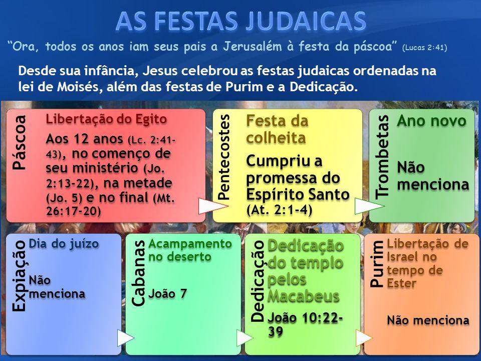 Páscoa Libertação do Egito Aos 12 anos (Lc. 2:41- 43), no començo de seu ministério (Jo. 2:13-22), na metade (Jo. 5) e no final (Mt. 26:17-20) Penteco