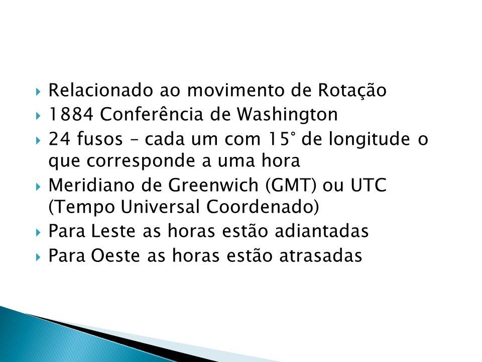 Relacionado ao movimento de Rotação 1884 Conferência de Washington 24 fusos – cada um com 15° de longitude o que corresponde a uma hora Meridiano de Greenwich (GMT) ou UTC (Tempo Universal Coordenado) Para Leste as horas estão adiantadas Para Oeste as horas estão atrasadas