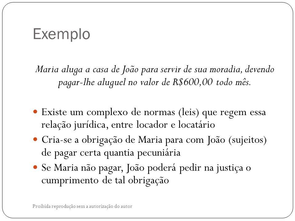 Exemplo Proibida reprodução sem a autorização do autor Maria aluga a casa de João para servir de sua moradia, devendo pagar-lhe aluguel no valor de R$600,00 todo mês.