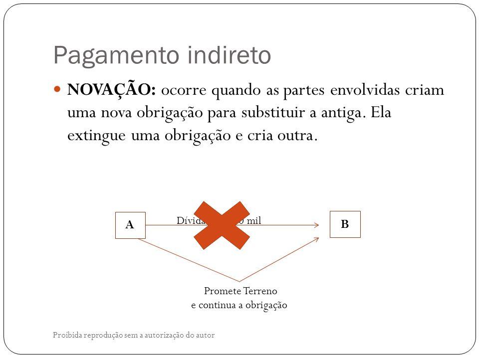 Pagamento indireto Proibida reprodução sem a autorização do autor NOVAÇÃO: ocorre quando as partes envolvidas criam uma nova obrigação para substituir a antiga.