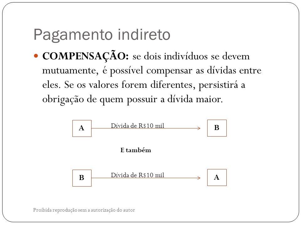 Pagamento indireto Proibida reprodução sem a autorização do autor COMPENSAÇÃO: se dois indivíduos se devem mutuamente, é possível compensar as dívidas entre eles.