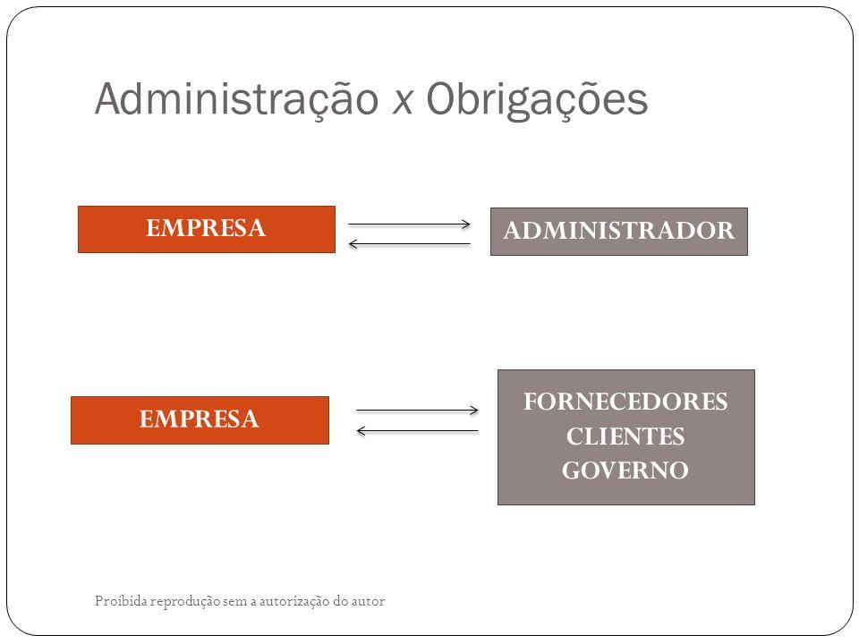 Administração x Obrigações Proibida reprodução sem a autorização do autor EMPRESA ADMINISTRADOR EMPRESA FORNECEDORES CLIENTES GOVERNO