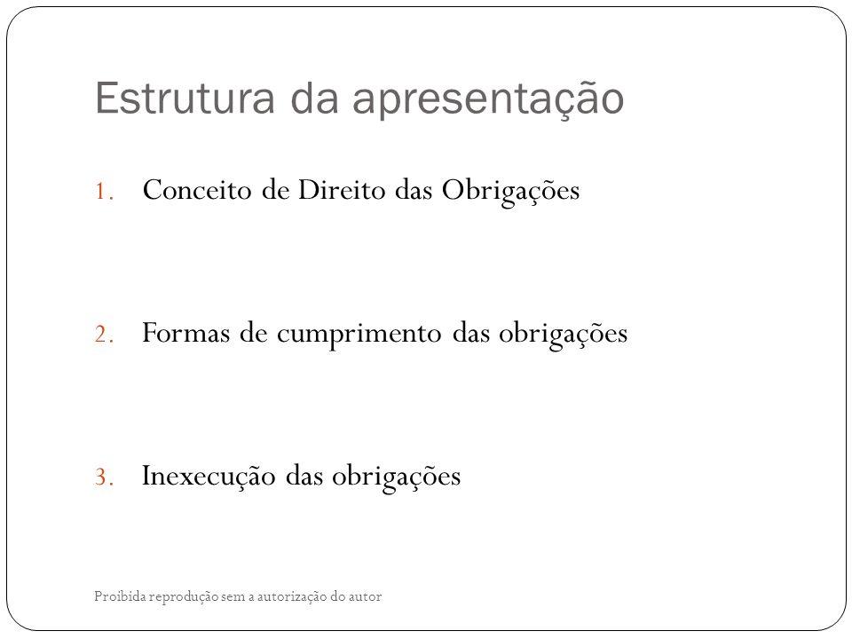 Estrutura da apresentação Proibida reprodução sem a autorização do autor 1.