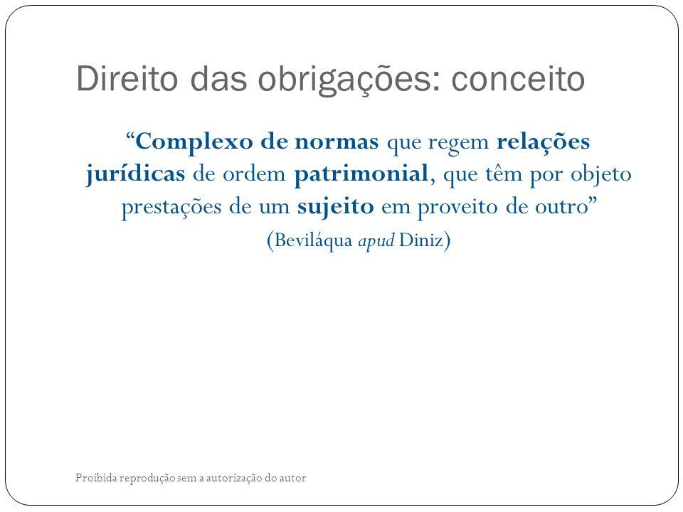 INEXECUÇÃO DAS OBRIGAÇÕES Proibida reprodução sem a autorização do autor