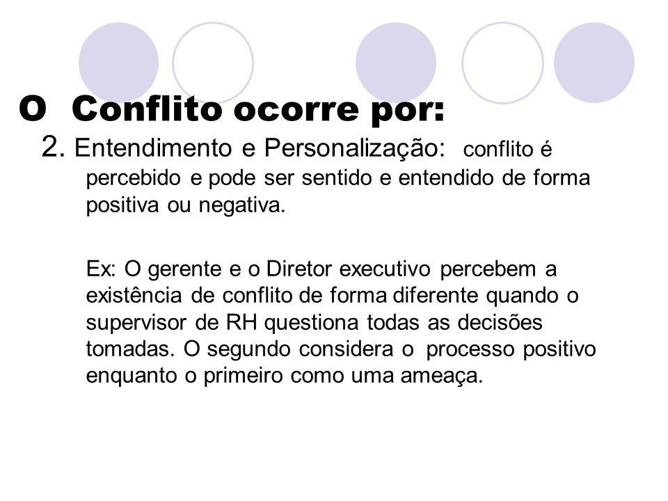 2. Entendimento e Personalização: conflito é percebido e pode ser sentido e entendido de forma positiva ou negativa. Ex: O gerente e o Diretor executi