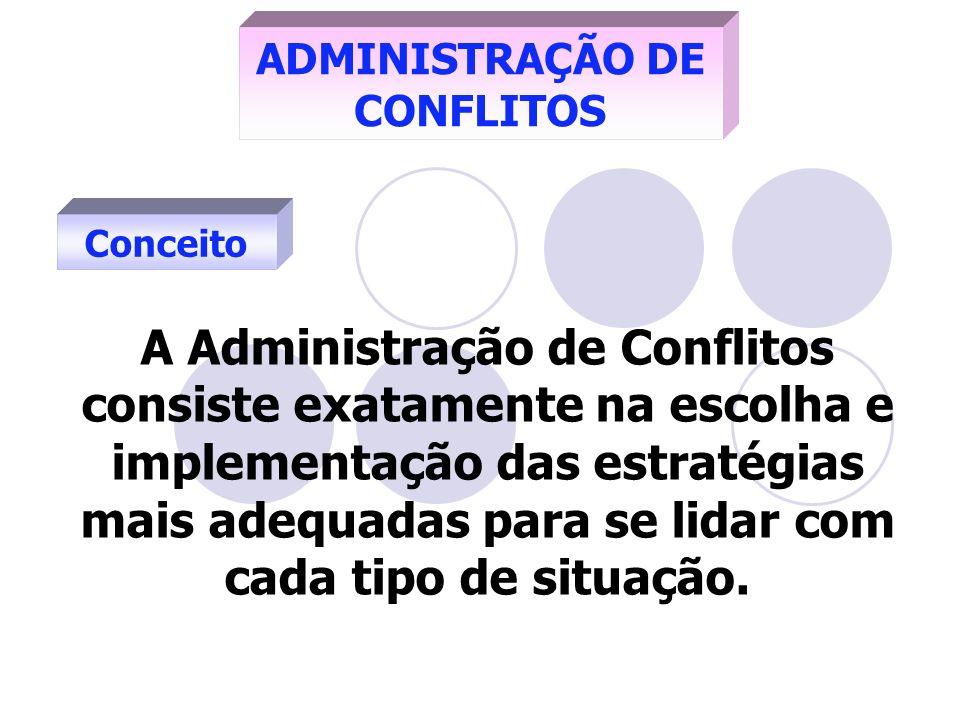 ADMINISTRAÇÃO DE CONFLITOS Conceito A Administração de Conflitos consiste exatamente na escolha e implementação das estratégias mais adequadas para se