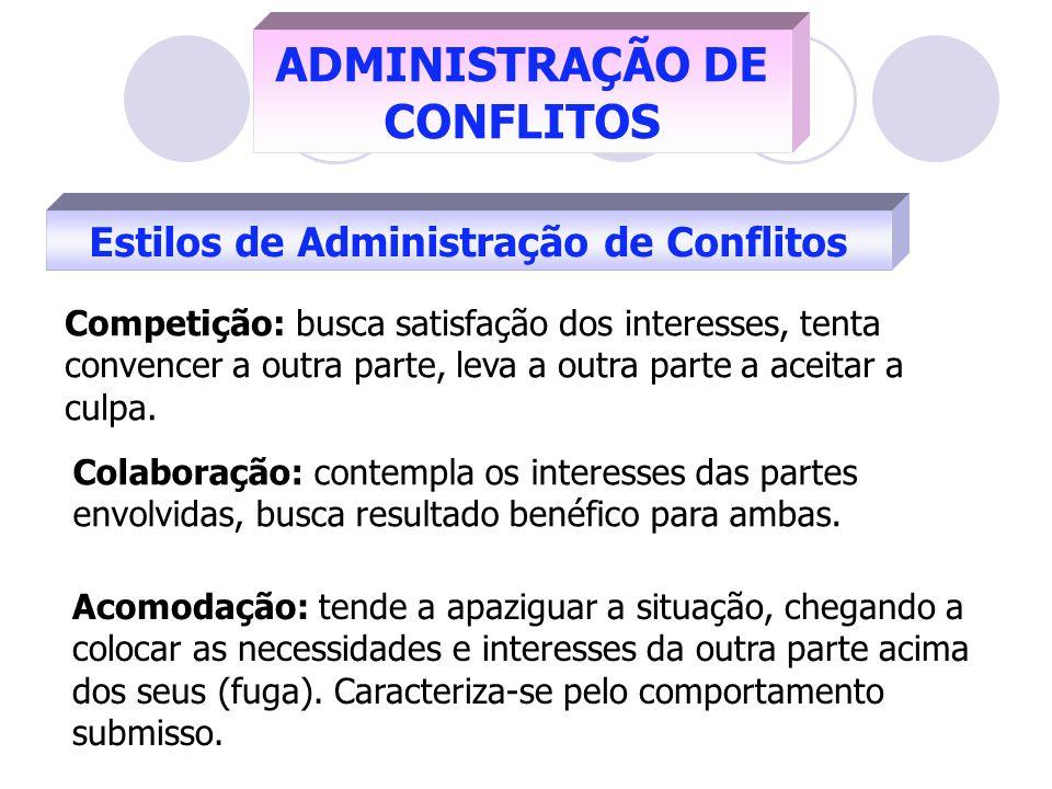ADMINISTRAÇÃO DE CONFLITOS Estilos de Administração de Conflitos Competição: busca satisfação dos interesses, tenta convencer a outra parte, leva a ou