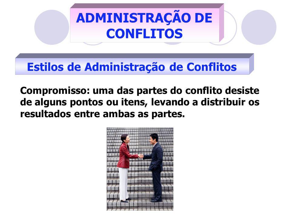 ADMINISTRAÇÃO DE CONFLITOS Estilos de Administração de Conflitos Compromisso: uma das partes do conflito desiste de alguns pontos ou itens, levando a