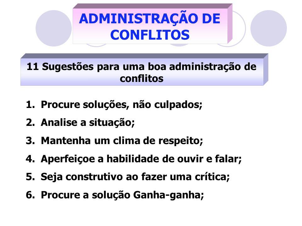 ADMINISTRAÇÃO DE CONFLITOS 11 Sugestões para uma boa administração de conflitos 1.Procure soluções, não culpados; 2.Analise a situação; 3.Mantenha um