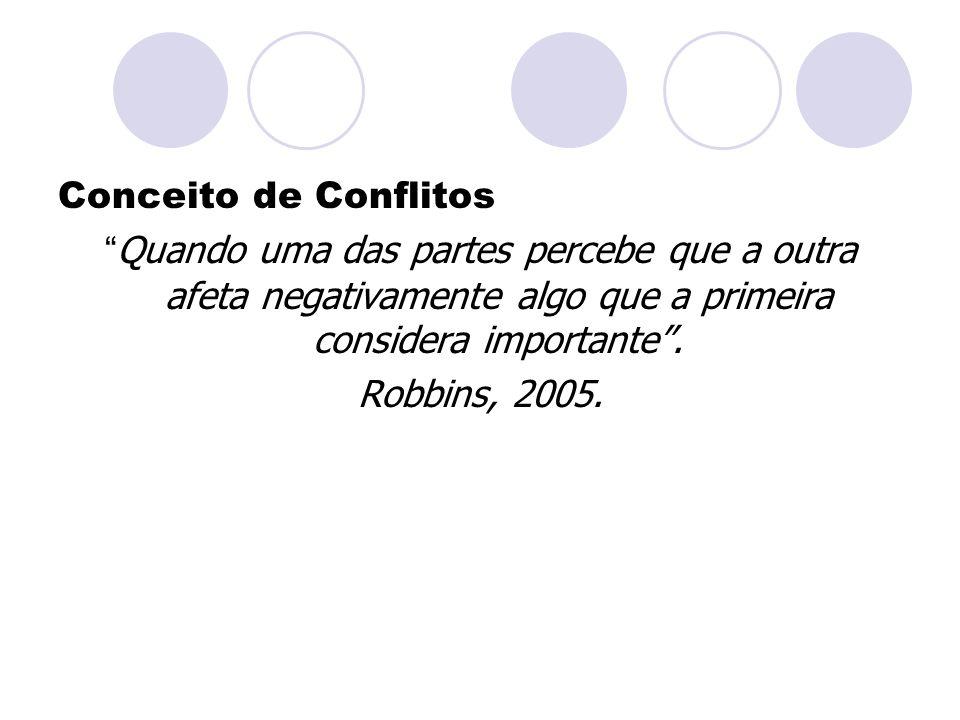 Conceito de Conflitos Quando uma das partes percebe que a outra afeta negativamente algo que a primeira considera importante. Robbins, 2005.