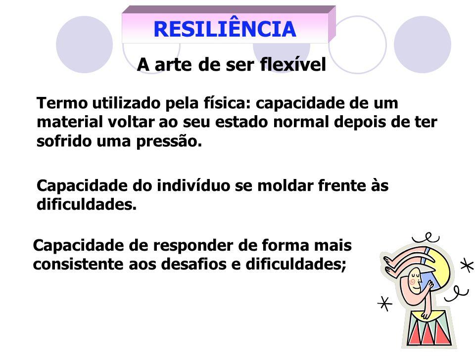 RESILIÊNCIA A arte de ser flexível Capacidade do indivíduo se moldar frente às dificuldades. Capacidade de responder de forma mais consistente aos des