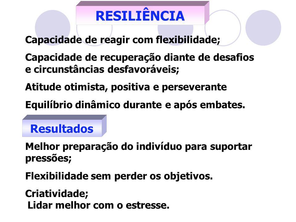 Capacidade de reagir com flexibilidade; Capacidade de recuperação diante de desafios e circunstâncias desfavoráveis; Atitude otimista, positiva e pers