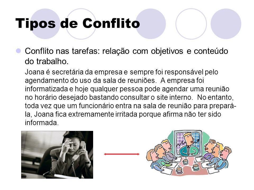Tipos de Conflito Conflito nas tarefas: relação com objetivos e conteúdo do trabalho. Joana é secretária da empresa e sempre foi responsável pelo agen