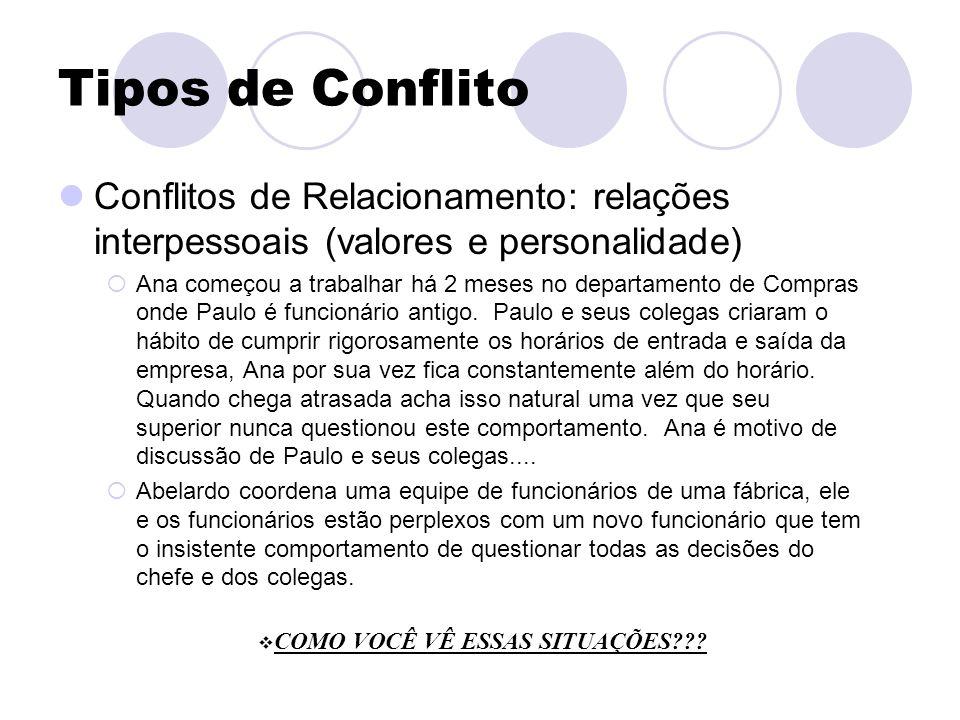 Tipos de Conflito Conflitos de Relacionamento: relações interpessoais (valores e personalidade) Ana começou a trabalhar há 2 meses no departamento de