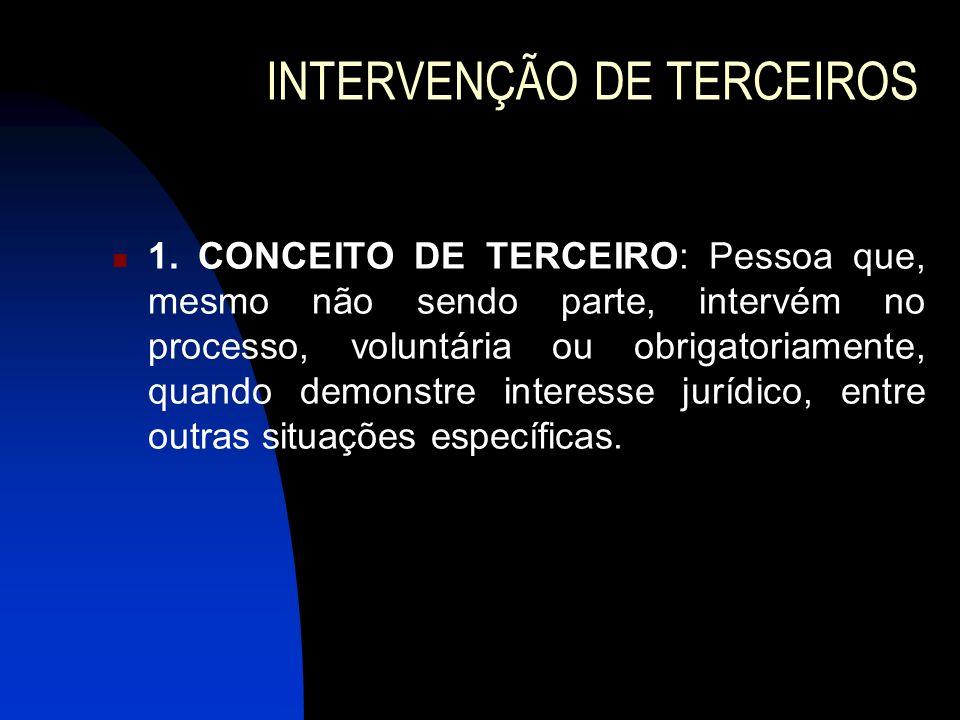 INTERVENÇÃO DE TERCEIROS 1. CONCEITO DE TERCEIRO: Pessoa que, mesmo não sendo parte, intervém no processo, voluntária ou obrigatoriamente, quando demo