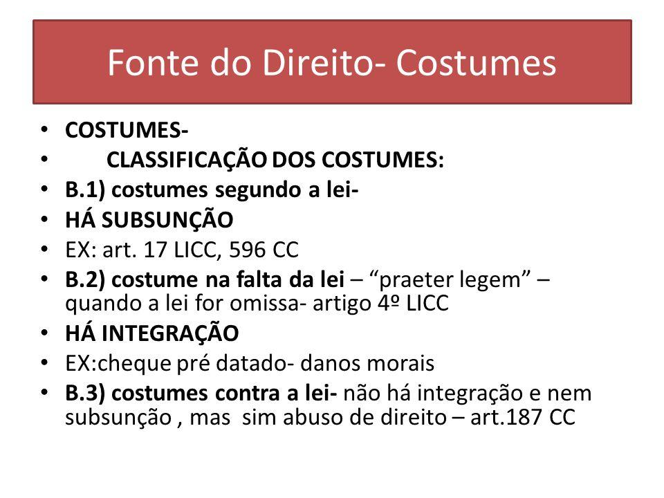 Fonte do Direito- Costumes COSTUMES- CLASSIFICAÇÃO DOS COSTUMES: B.1) costumes segundo a lei- HÁ SUBSUNÇÃO EX: art. 17 LICC, 596 CC B.2) costume na fa