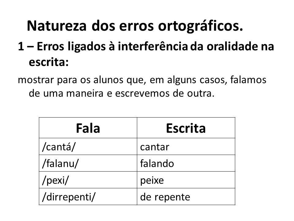 Natureza dos erros ortográficos. 1 – Erros ligados à interferência da oralidade na escrita: mostrar para os alunos que, em alguns casos, falamos de um