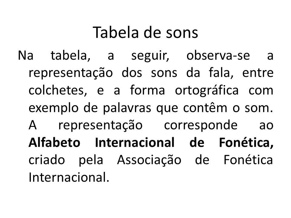 Tabela de sons Na tabela, a seguir, observa-se a representação dos sons da fala, entre colchetes, e a forma ortográfica com exemplo de palavras que co