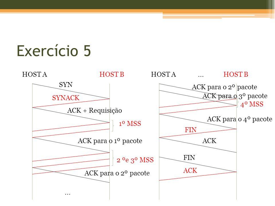 Exercício 5 SYN SYNACK ACK + Requisição 1º MSS 2 ºe 3º MSS ACK para o 1º pacote ACK para o 2º pacote... ACK para o 2º pacote ACK para o 3º pacote 4º M